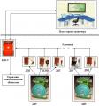 Аппаратура контроля состава и параметров шахтной атмосферы АКСП