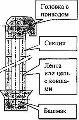 Нории различной производительности НПЗ-10,НПЗ-25, НПЗ-50: ковши, ленты, болты норийные, фланцы, сектора.