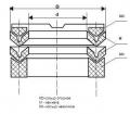 Манжеты уплотнительные шевронные резинотканевые для гидравлических устройств ГОСТ 22704-77