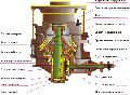 Crusher conical KSD-2200gr