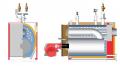 Водогрейные трехходовые жаротрубные котлы Топаз-М, Топаз-М (мощность 200 ... 3 500 кВт ) для отопления коммунальных зданий, промышленных и сельскохозяйственных объектов.