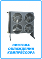 Los sistemas del refrigeramiento del compresor