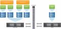 Программное обеспечение HP StoreVirtual VSA