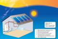 Система солнечного нагрева воды Logitex  LX ACDC