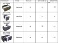 Многослойные стеновые термоблоки (блок-опалубка) - это первое в своём роде изделие, которое позволило объединить...