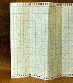 Ленты диаграммные складывающиеся
