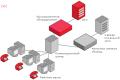 Системы кабельные структурированные
