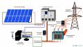 Сетевая солнечная электростанция 8 кВт трехфазная   для частных домохозяйств