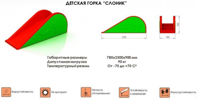 """Детская горка """"СЛОНИК"""" - для детей возрастом от 1 года! Предоставляем возможность купить в Киеве и по всей Украине по самой лучшей цене от производителя."""