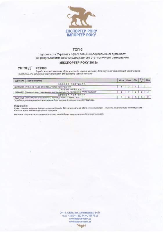 Кайман Производственная Группа, ООО (Егоза™)