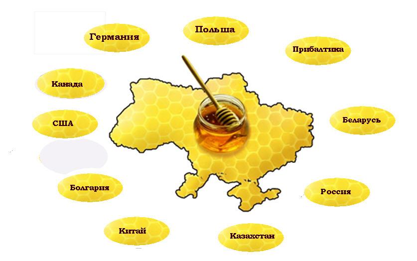 МиР меда (ФОП, Зиньковский М.Н.)