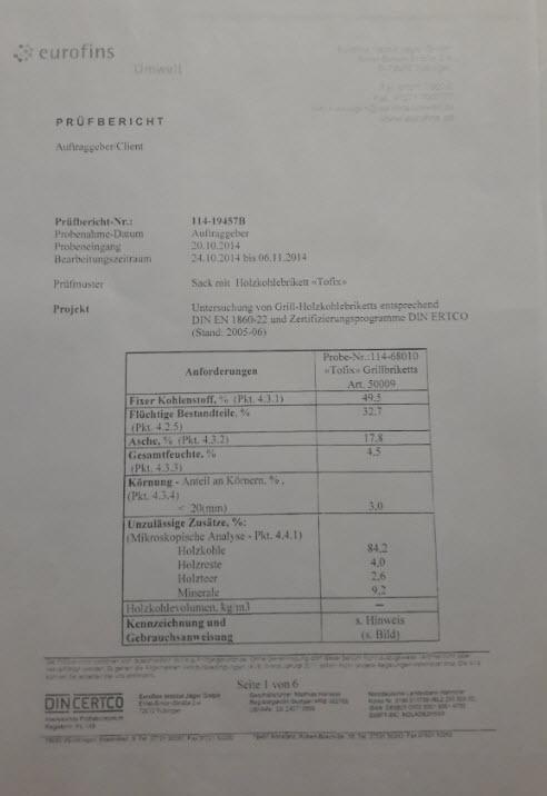 Sipolas (Сиполас), ФОП