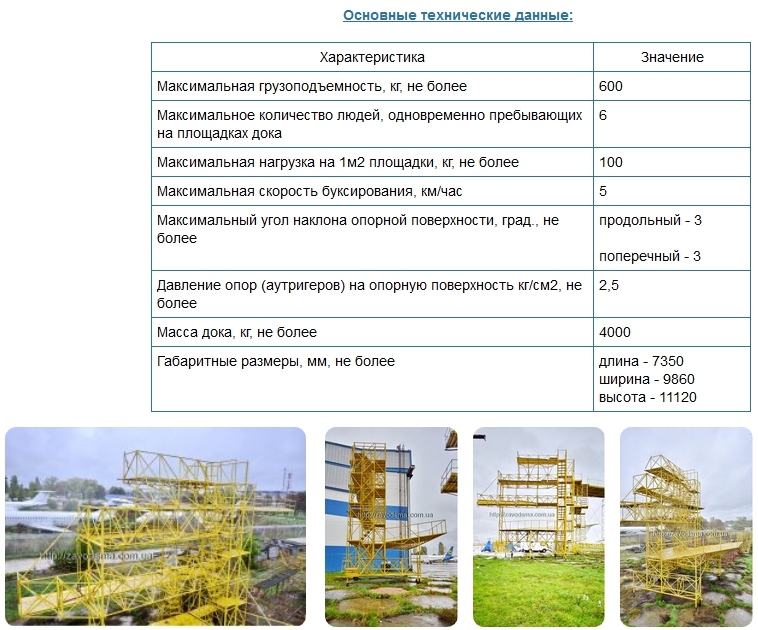 Завод средств механизации аэропортов, ПАО