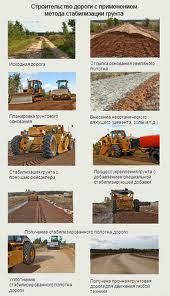 Днепровская ассоциация-К, ООО
