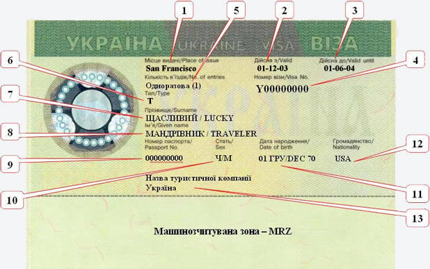 Заказать деловое приглашение в украину для иностранцев по договорной цене в Харькове, Украина
