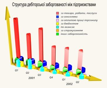 Заказать Система финансового анализа хозяйственной деятельности предприятий