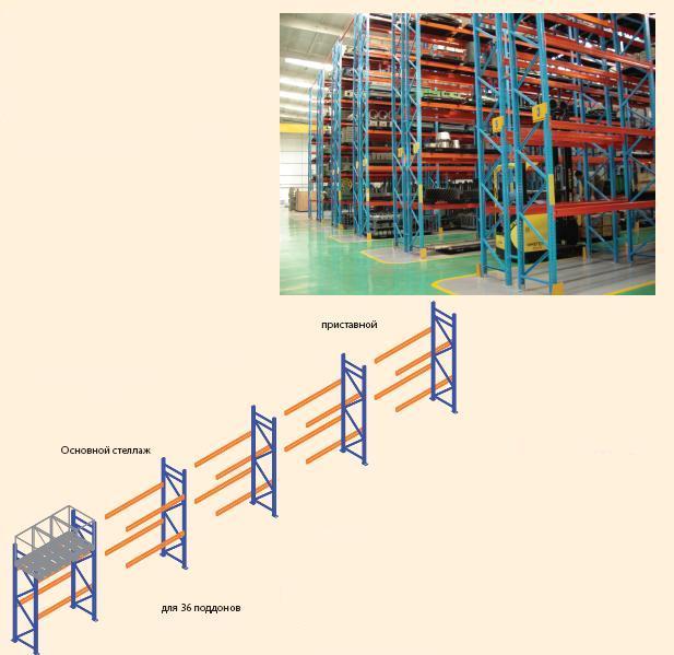 Проектирование и монтаж современных стеллажных систем