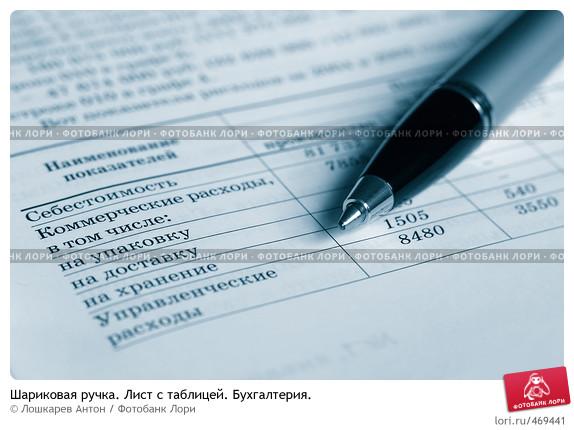Услуги по бухгалтерскому сопровождению предприятий регистрация ип в другом городе спб