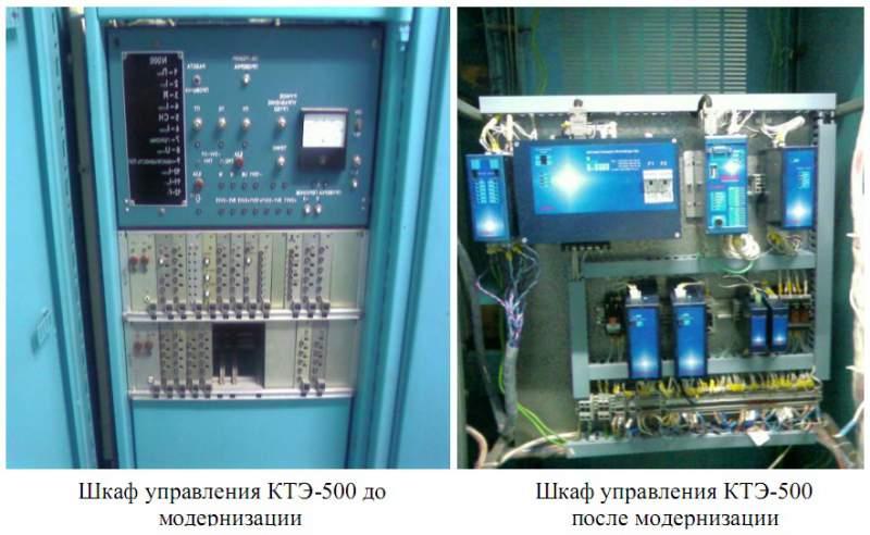 Модернизация электропривода и преобразователей