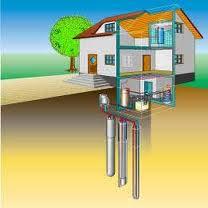 Тепловой насос, отопление тепловыми насосами, стоимость тепловых насосов, принцип работы тепловых насосов, отопление для дома Одесса область