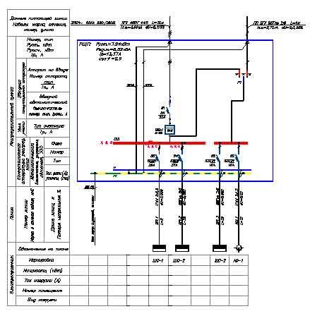 Заказать Проекты по электроснабжению