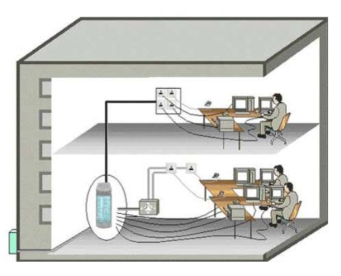 Заказать Монтаж структурированных кабельных систем