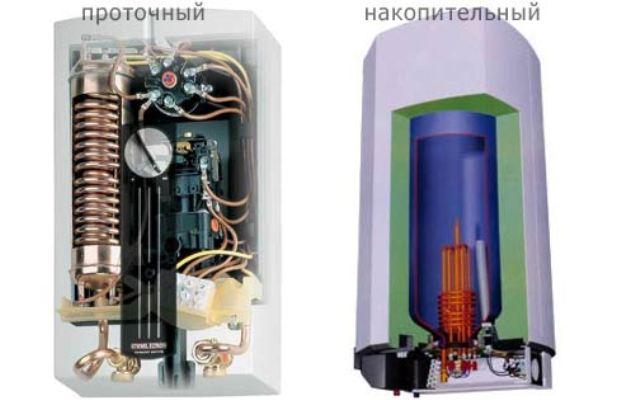 Заказать Ремонт газовых колонок Киев