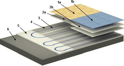 Водяной теплый пол Thermotech