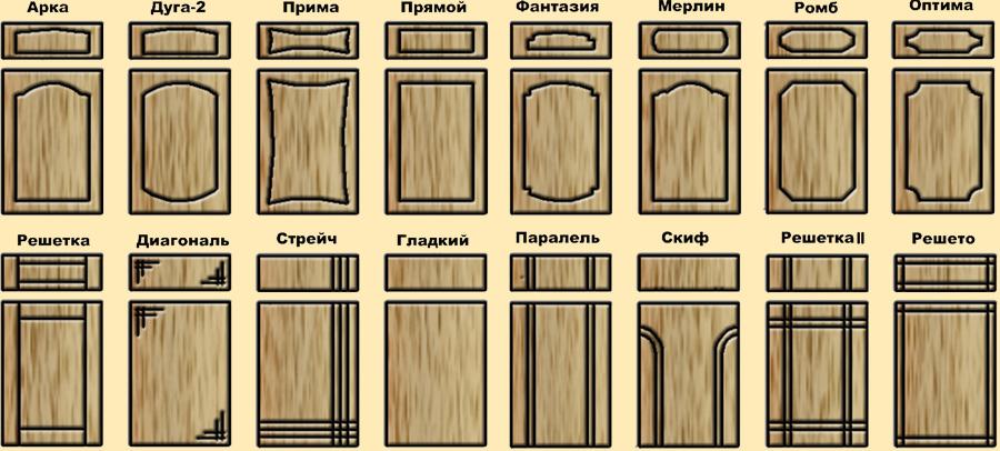 Фасады для кухни из мдф своими руками