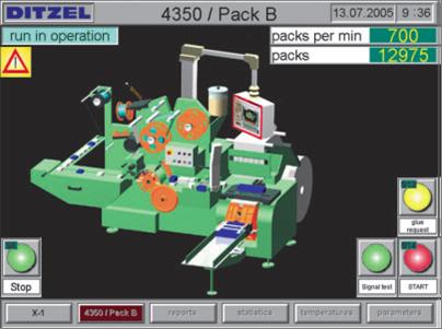Модернизация общепромышленного оборудования
