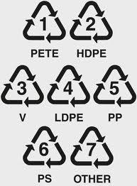 Заказать Переработка пластмасс,куплю вторсырье пластмасс,пластик,куплю пластике киев,закупка пластмасс,куплю цена,фото,