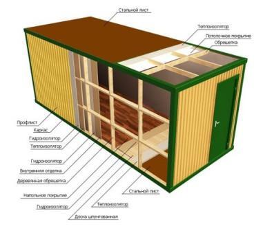Заказать Услуги по строительству модульных зданий.