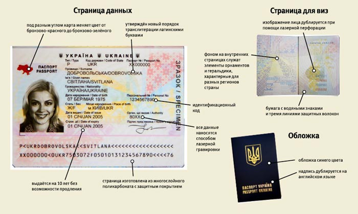 Аника: получить загранпаспорт в запорожье