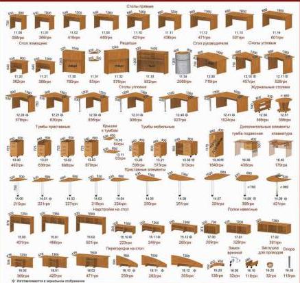 Замовити Виготовлення корпусних меблів