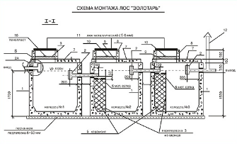 Order Installation of autonomous system of the sewerage (septic tank) for a cottage and sewage treatmen