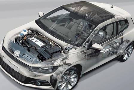 Заказать Сервисное обслуживание Volkswagen