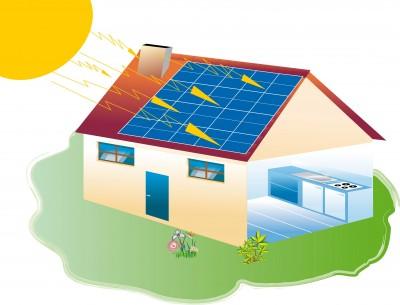 Заказать Энергосберегающие технологии