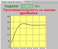 Заказать Ремонт электро оборудования управления КИПА