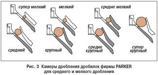 Заказать Изготовим модели броней для дробильного оборудования