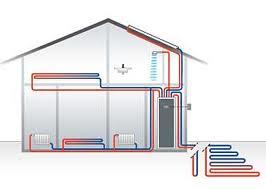 Заказать Монтаж и реконструкция систем отопления