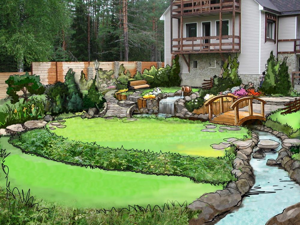 Ландшафтний дизайн саду