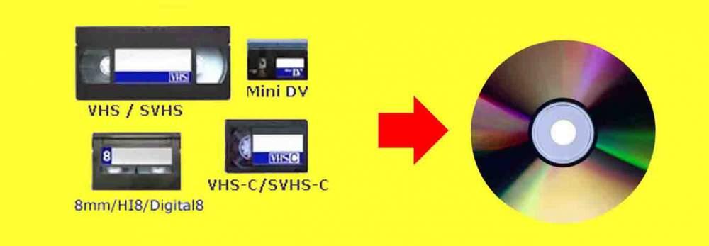 Заказать Оцифровка видео со всех видов носителей