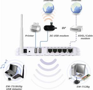 Заказать Испытания оборудования радиосвязи : модемов xDSL