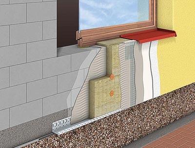 Заказать Утепление фасадов минеральной ватой