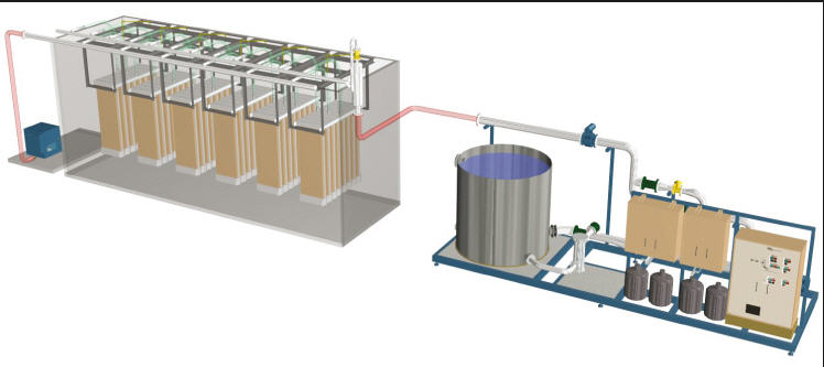 Заказать Монтаж технологического водоочистного оборудования для гальванических стоков