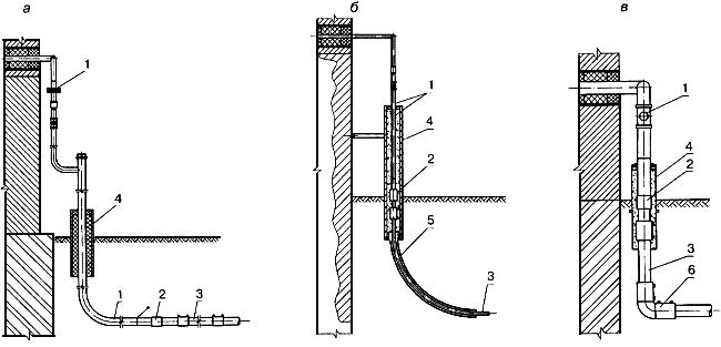 Заказать Проектирование газопроводовов из полиэтиленовых труб