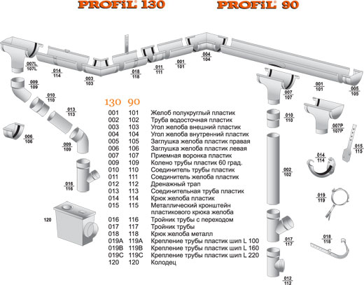 Заказать Водосток PROFIL