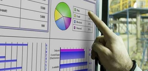 Заказать Системы диспетчеризации, визуализации, управления и сбора данных (SCADA)