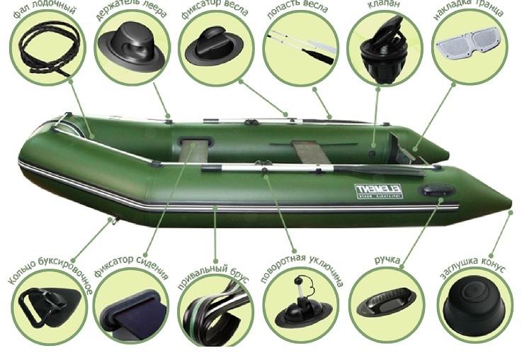 стоимость лодки из пвх в харькове