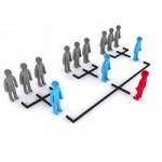 Заказать Управление предприятиями или бизнесом заказчиков